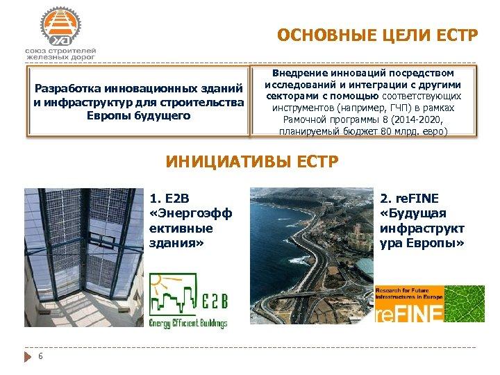 ОСНОВНЫЕ ЦЕЛИ ECTP Разработка инновационных зданий и инфраструктур для строительства Европы будущего Внедрение инноваций