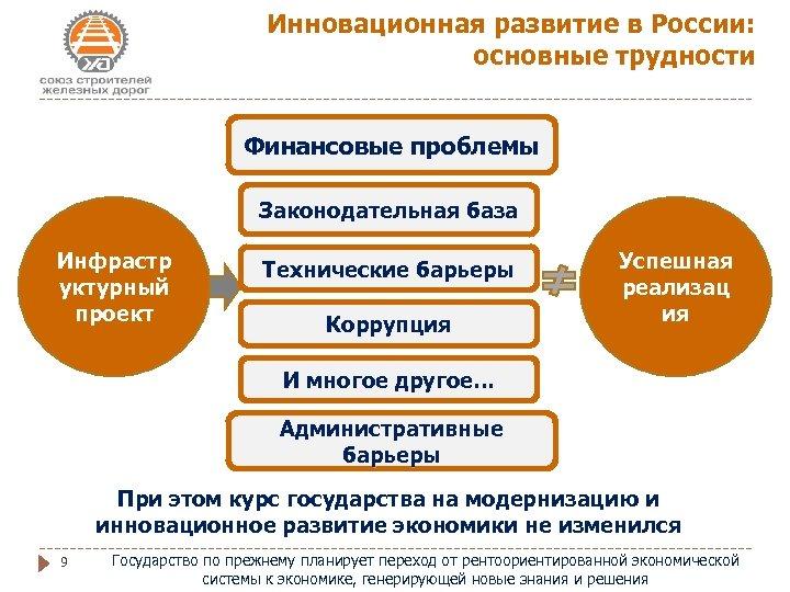 Инновационная развитие в России: основные трудности Финансовые проблемы Законодательная база Инфрастр уктурный проект Технические