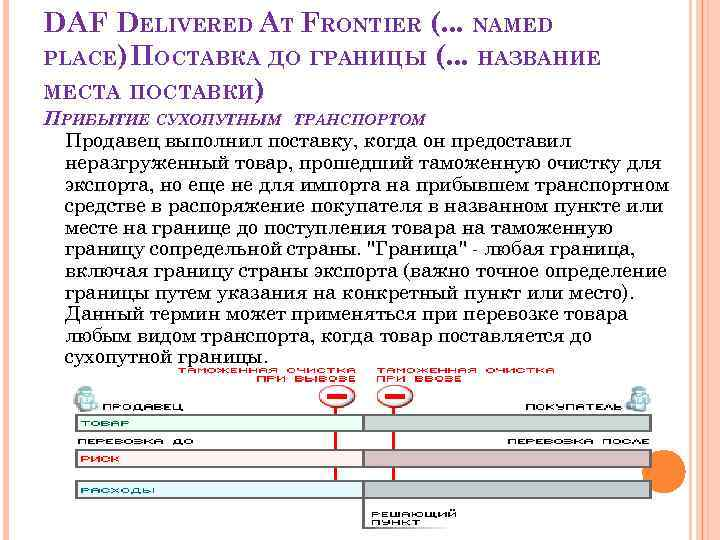 DAF DELIVERED AT FRONTIER (. . . NAMED PLACE) ПОСТАВКА ДО ГРАНИЦЫ (. .