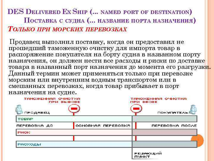DES DELIVERED EX SHIP (. . . NAMED PORT OF DESTINATION) ПОСТАВКА С СУДНА
