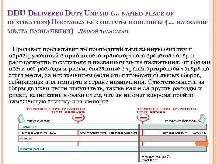 DDU DELIVERED DUTY UNPAID (. . . NAMED PLACE OF DESTINATION) ПОСТАВКА БЕЗ ОПЛАТЫ