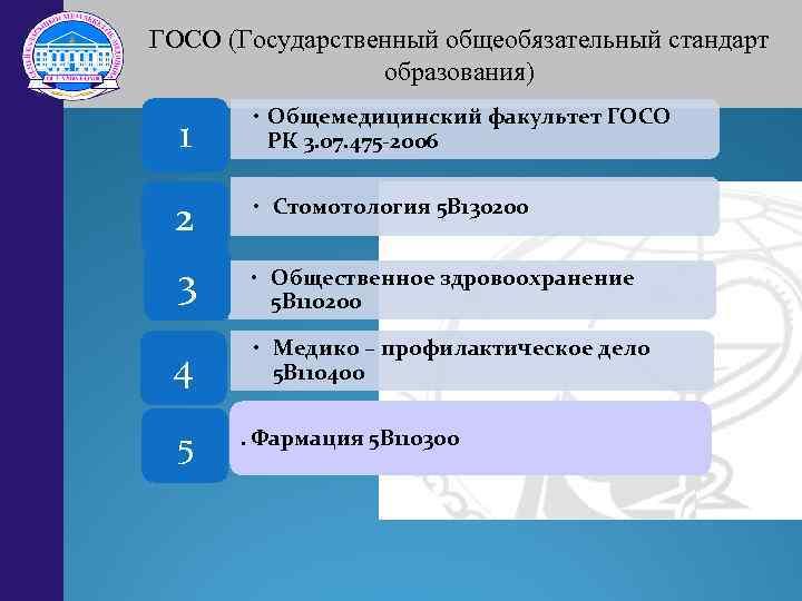 ГОСО (Государственный общеобязательный стандарт образования) 1 • Общемедицинский факультет ГОСО РК 3. 07. 475