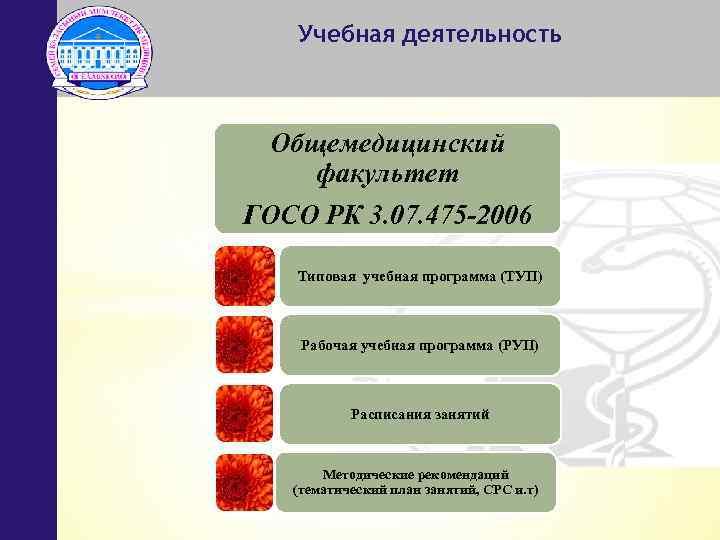 Учебная деятельность Общемедицинский факультет ГОСО РК 3. 07. 475 -2006 Типовая учебная программа (ТУП)