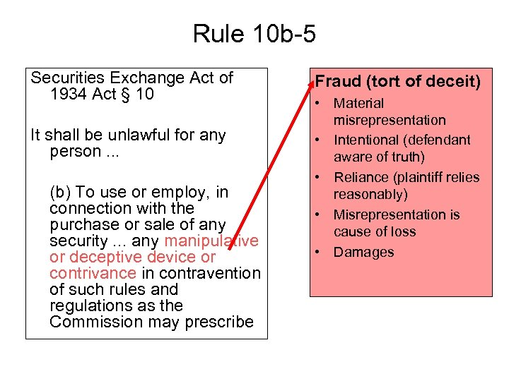 Rule 10 b-5 Securities Exchange Act of 1934 Act § 10 It shall be