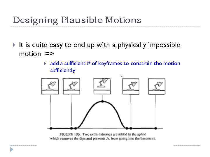 Designing Plausible Motions It is quite easy to end up with a physically impossible