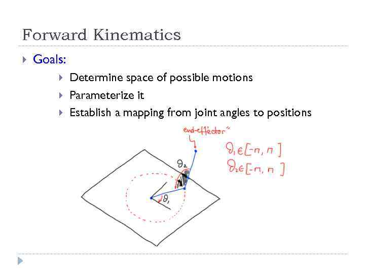 Forward Kinematics Goals: Determine space of possible motions Parameterize it Establish a mapping from