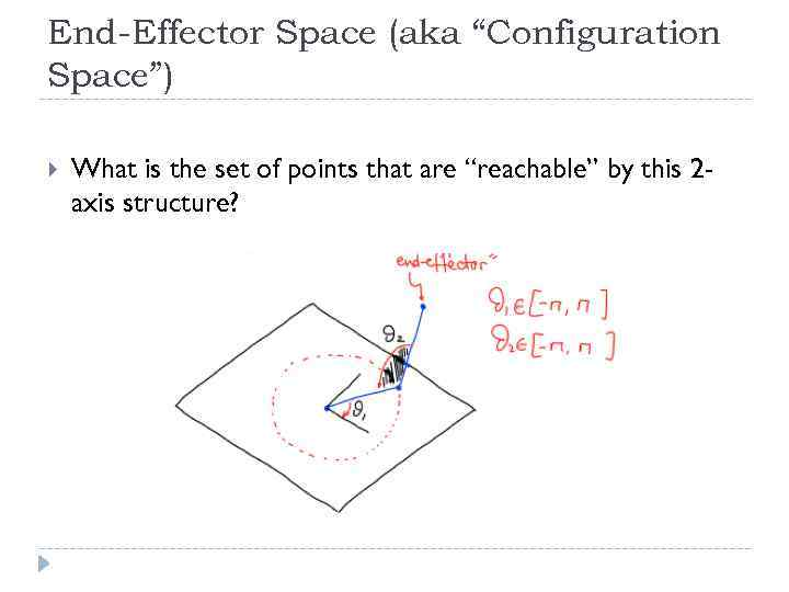 "End-Effector Space (aka ""Configuration Space"") What is the set of points that are ""reachable"""