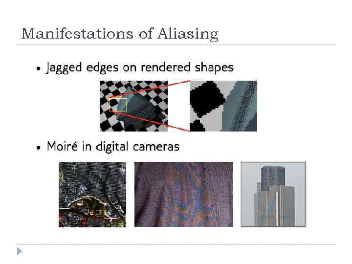 Manifestations of Aliasing