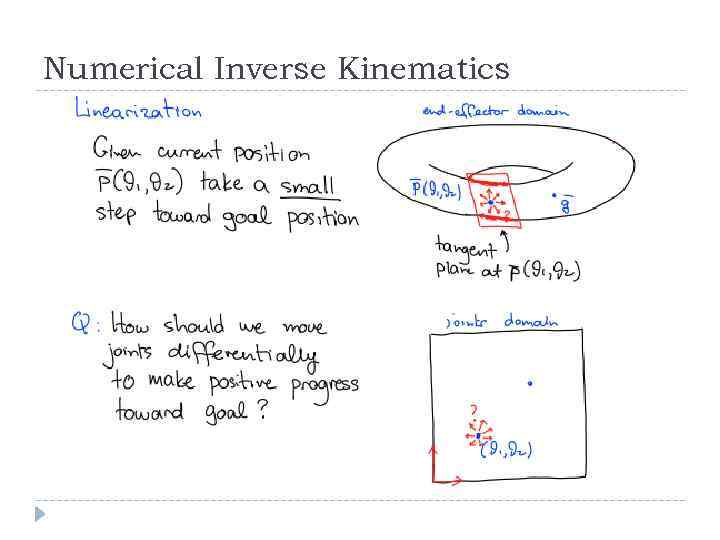 Numerical Inverse Kinematics