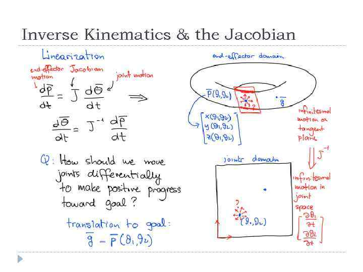 Inverse Kinematics & the Jacobian