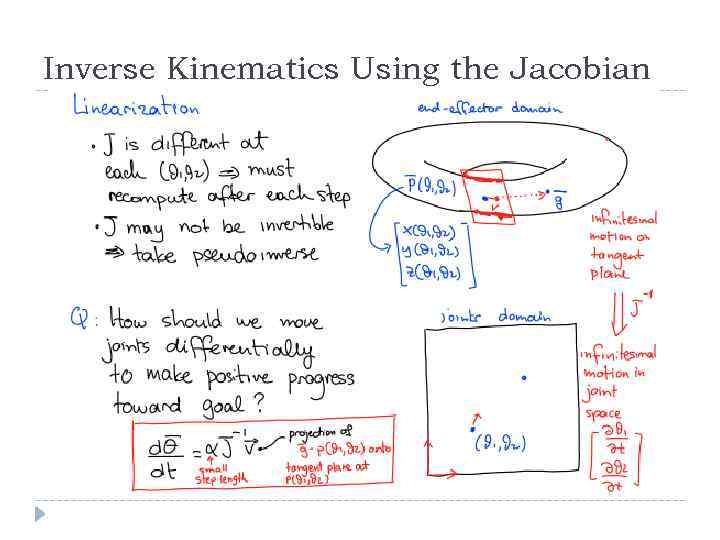 Inverse Kinematics Using the Jacobian