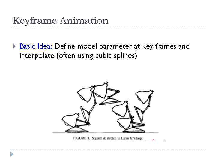 Keyframe Animation Basic Idea: Define model parameter at key frames and interpolate (often using