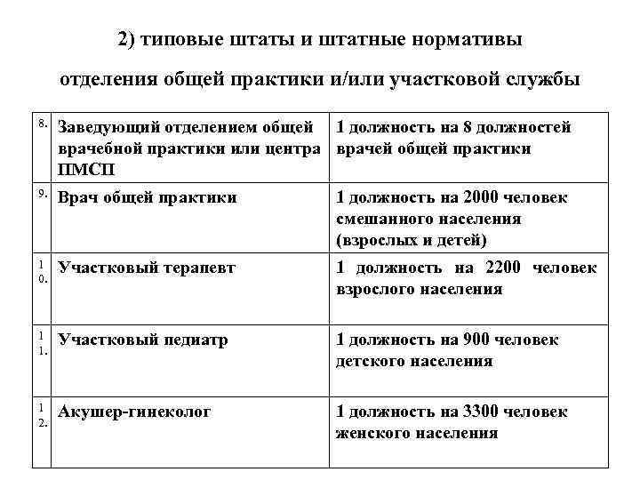 2) типовые штаты и штатные нормативы отделения общей практики и/или участковой службы 8. Заведующий
