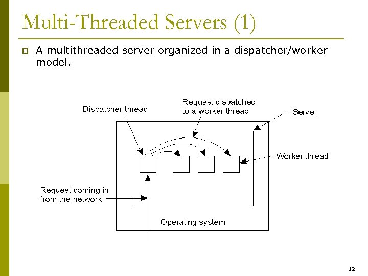 Multi-Threaded Servers (1) p A multithreaded server organized in a dispatcher/worker model. 12