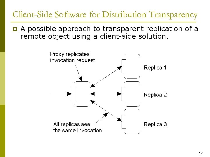 Client-Side Software for Distribution Transparency p A possible approach to transparent replication of a