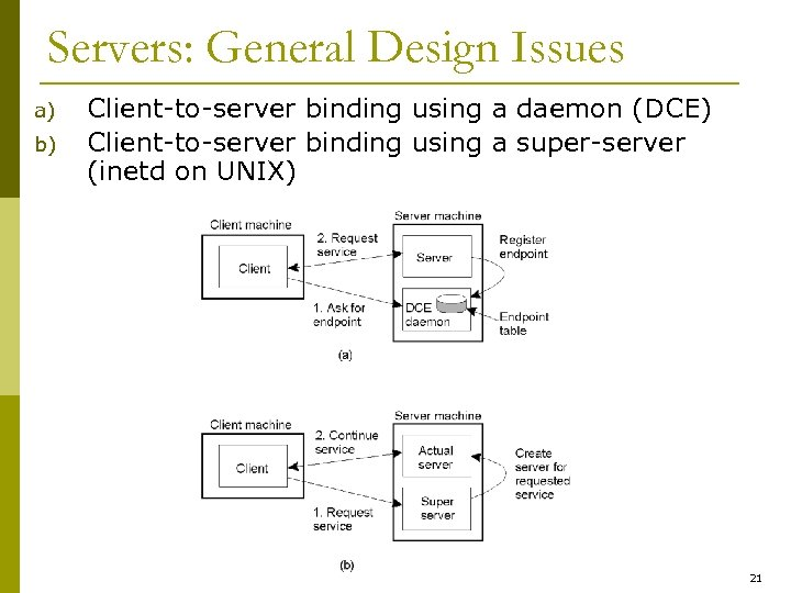 Servers: General Design Issues a) b) Client-to-server binding using a daemon (DCE) Client-to-server binding