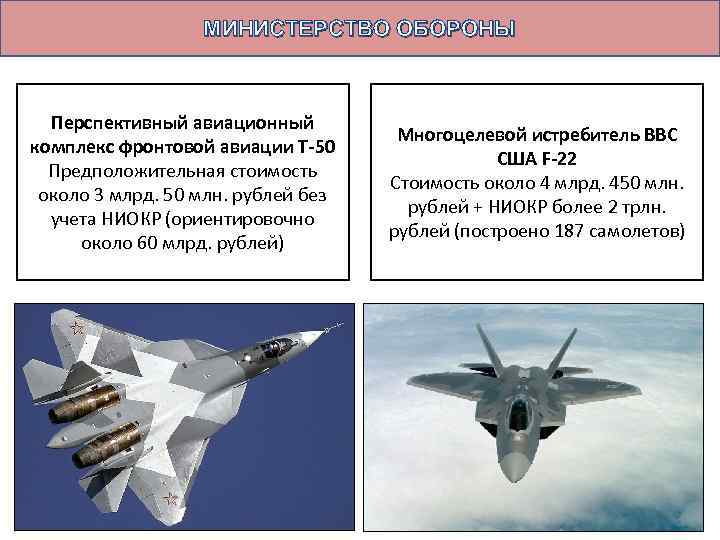 МИНИСТЕРСТВО ОБОРОНЫ Перспективный авиационный комплекс фронтовой авиации Т-50 Предположительная стоимость около 3 млрд. 50