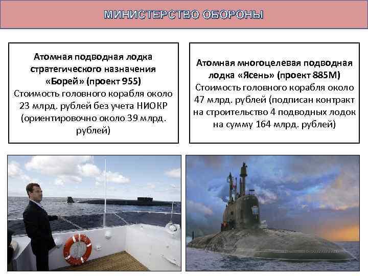 МИНИСТЕРСТВО ОБОРОНЫ Атомная подводная лодка стратегического назначения «Борей» (проект 955) Стоимость головного корабля около