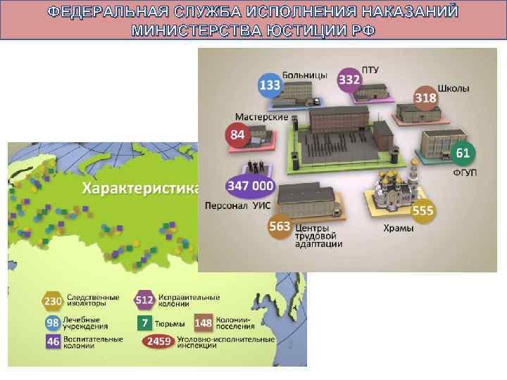 ФЕДЕРАЛЬНАЯ СЛУЖБА ИСПОЛНЕНИЯ НАКАЗАНИЙ МИНИСТЕРСТВА ЮСТИЦИИ РФ