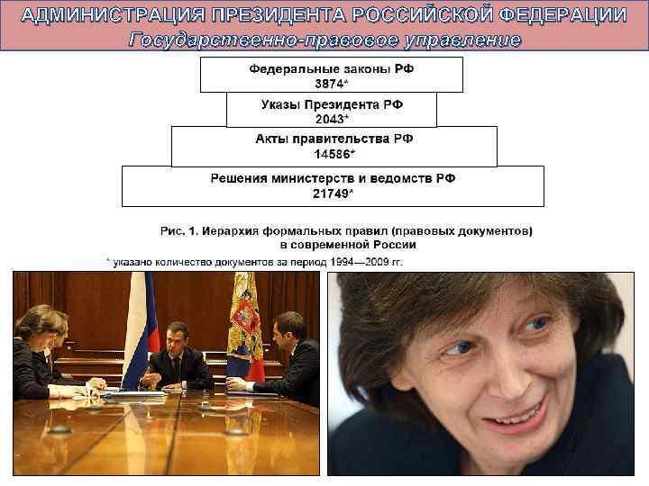 АДМИНИСТРАЦИЯ ПРЕЗИДЕНТА РОССИЙСКОЙ ФЕДЕРАЦИИ Государственно-правовое управление