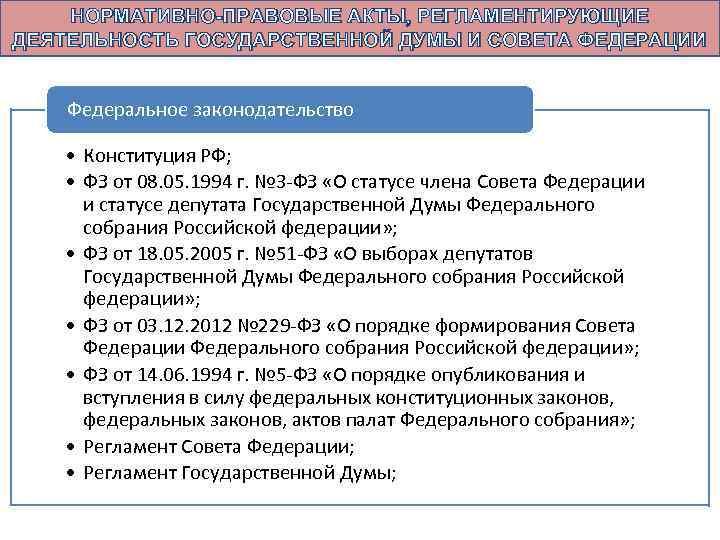 НОРМАТИВНО-ПРАВОВЫЕ АКТЫ, РЕГЛАМЕНТИРУЮЩИЕ ДЕЯТЕЛЬНОСТЬ ГОСУДАРСТВЕННОЙ ДУМЫ И СОВЕТА ФЕДЕРАЦИИ Федеральное законодательство • Конституция РФ;