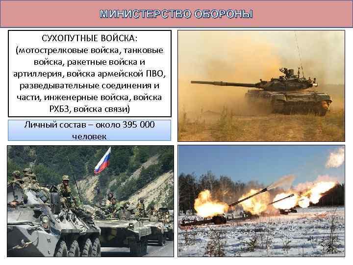 МИНИСТЕРСТВО ОБОРОНЫ СУХОПУТНЫЕ ВОЙСКА: (мотострелковые войска, танковые войска, ракетные войска и артиллерия, войска армейской