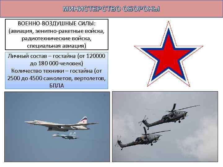 МИНИСТЕРСТВО ОБОРОНЫ ВОЕННО-ВОЗДУШНЫЕ СИЛЫ: (авиация, зенитно-ракетные войска, радиотехнические войска, специальная авиация) Личный состав –
