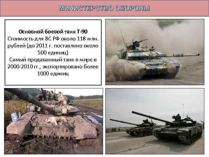 МИНИСТЕРСТВО ОБОРОНЫ Основной боевой танк Т-90 Стоимость для ВС РФ около 118 млн. рублей