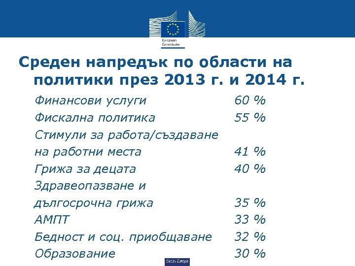 Среден напредък по области на политики през 2013 г. и 2014 г. • •