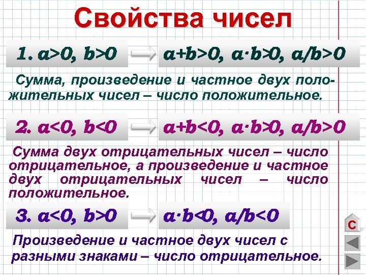 Свойства чисел 1. а>0, b>0 а+b>0, a·b> a/b>0 0, Сумма, произведение и частное двух