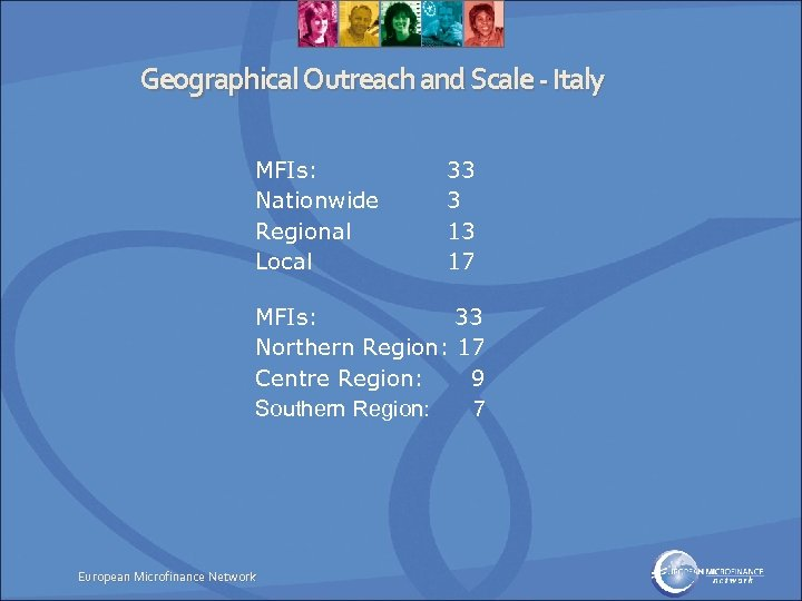 Geographical Outreach and Scale - Italy MFIs: Nationwide Regional Local 33 3 13 17