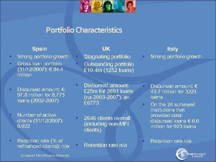 Portfolio Characteristics Spain • • Strong portfolio growth Gross loan portfolio (31/12/2007): € 84.