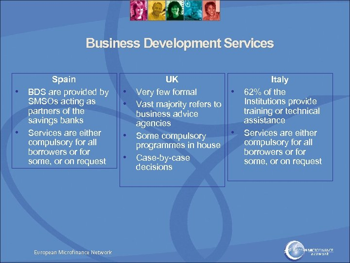 Business Development Services • • Spain BDS are provided by SMSOs acting as partners