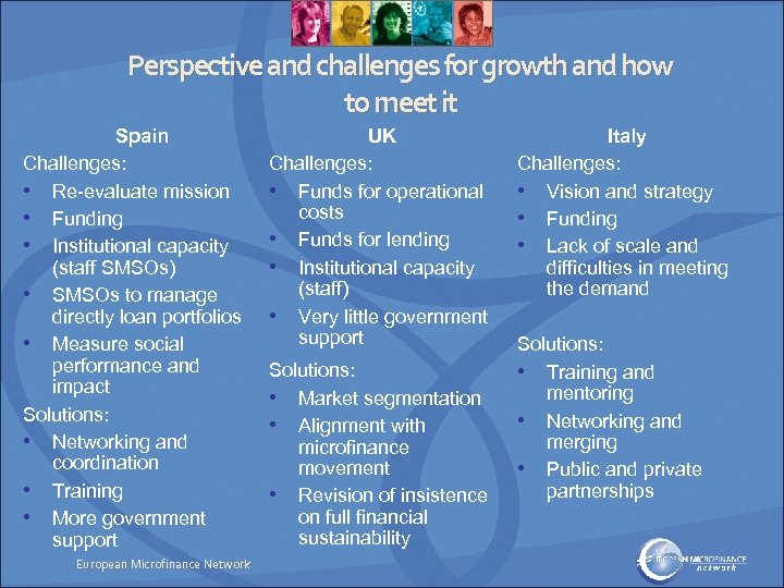Perspective and challenges for growth and how to meet it Spain Challenges: • Re-evaluate