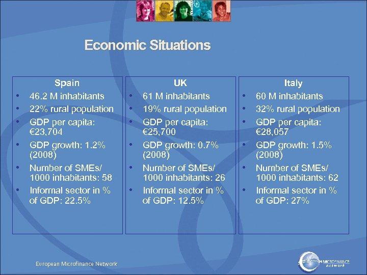 Economic Situations • • • Spain 46. 2 M inhabitants 22% rural population GDP