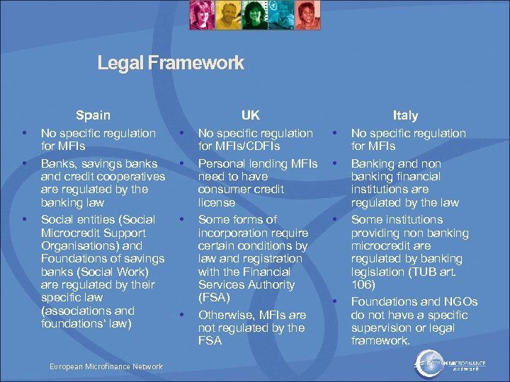 Legal Framework Spain • • • No specific regulation for MFIs Banks, savings banks