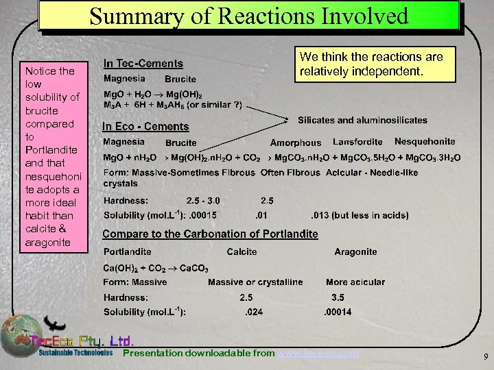 Summary of Reactions Involved Notice the low solubility of brucite compared to Portlandite and