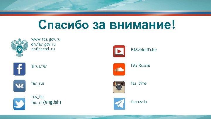 Cпасибо за внимание! www. fas. gov. ru en. fas. gov. ru anticartel. ru FASvideo.