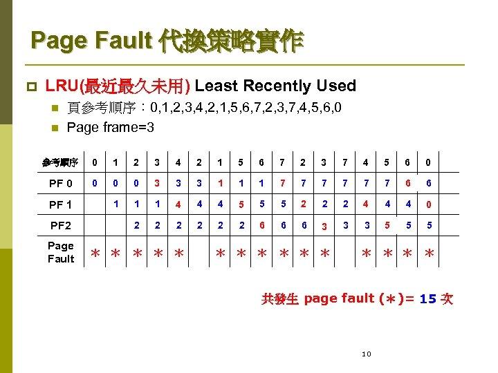 Page Fault 代換策略實作 p LRU(最近最久未用) Least Recently Used n n 頁參考順序: 0, 1, 2,