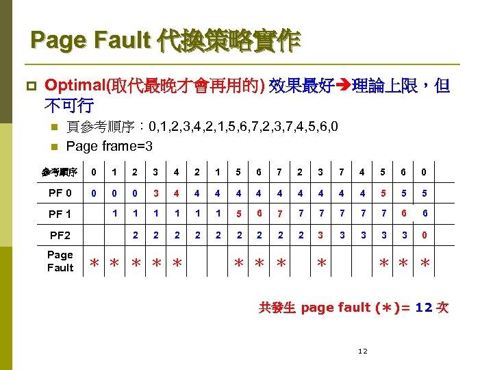 Page Fault 代換策略實作 p Optimal(取代最晚才會再用的) 效果最好 理論上限,但 不可行 n n 頁參考順序: 0, 1, 2,