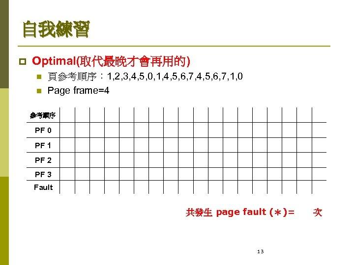 自我練習 p Optimal(取代最晚才會再用的) n n 頁參考順序: 1, 2, 3, 4, 5, 0, 1, 4,