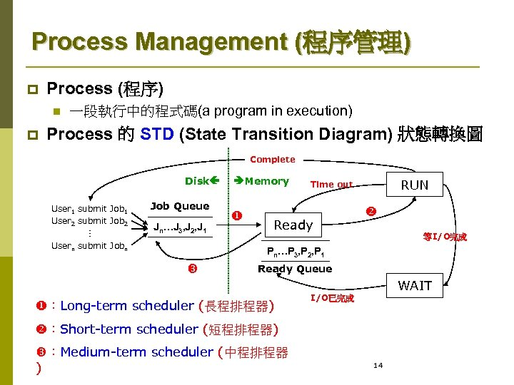 Process Management (程序管理) p Process (程序) n p 一段執行中的程式碼(a program in execution) Process 的