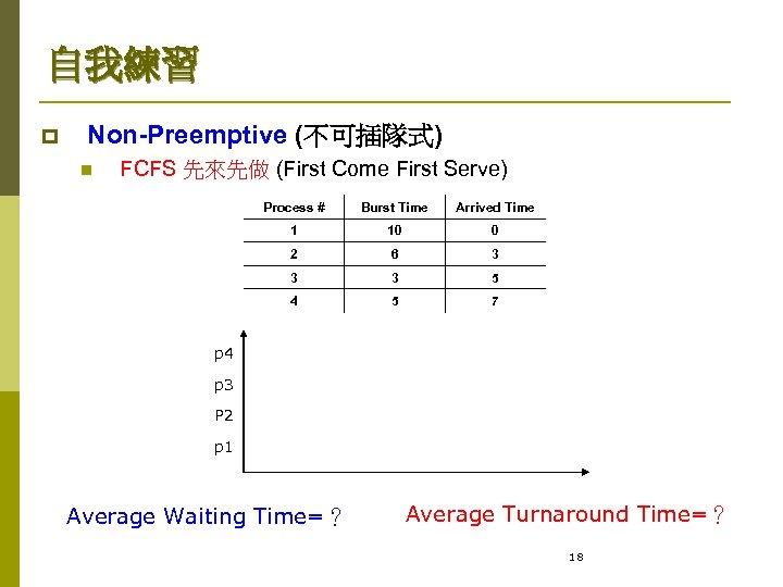 自我練習 p Non-Preemptive (不可插隊式) n FCFS 先來先做 (First Come First Serve) Process # Burst