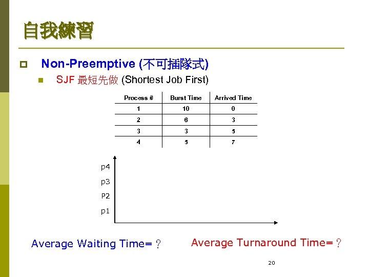 自我練習 p Non-Preemptive (不可插隊式) n SJF 最短先做 (Shortest Job First) Process # Burst Time