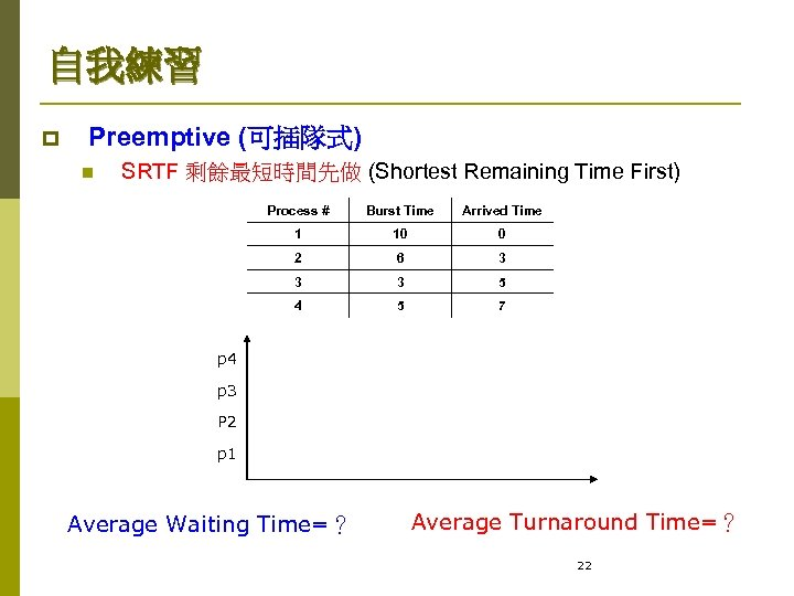 自我練習 p Preemptive (可插隊式) n SRTF 剩餘最短時間先做 (Shortest Remaining Time First) Process # Burst