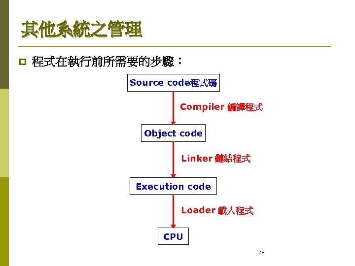 其他系統之管理 p 程式在執行前所需要的步驟: Source code程式碼 Compiler 編譯程式 Object code Linker 鏈結程式 Execution code Loader