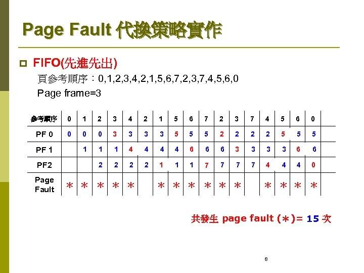 Page Fault 代換策略實作 p FIFO(先進先出) 頁參考順序: 0, 1, 2, 3, 4, 2, 1, 5,