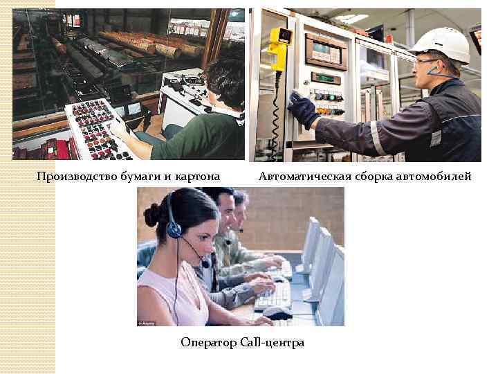 Производство бумаги и картона Автоматическая сборка автомобилей Оператор Call-центра