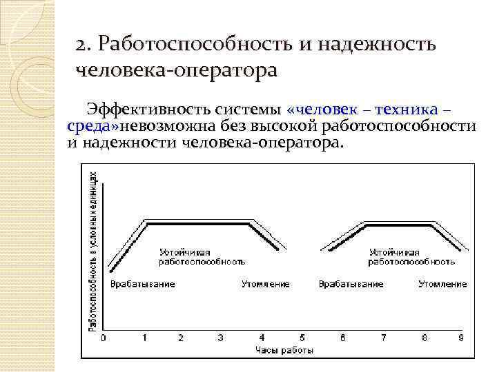 2. Работоспособность и надежность человека-оператора Эффективность системы «человек – техника – среда» невозможна без