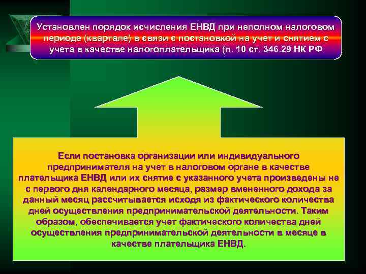 Установлен порядок исчисления ЕНВД при неполном налоговом периоде (квартале) в связи с постановкой на
